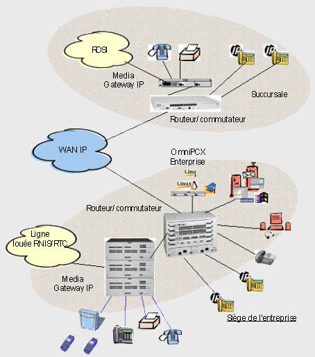 Clt Telecom Ville La Grand